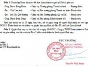 An ninh Xã hội - Giả chữ ký Phó Cục Thuế tỉnh để dọa doanh nghiệp