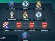 Bóng đá - Sôi động cúp C1 5/11: Ronaldo tệ nhất cúp C1 lượt 4