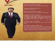 Infographic: Sự nghiệp của Tổng Bí thư, Chủ tịch TQ Tập Cận Bình