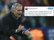 Bóng đá - Thống kê: Chelsea trước nguy cơ xuống hạng