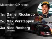 """Thể thao - Video F1, Malaysian GP: Ricciardo """"gỡ mác Vua về nhì"""""""
