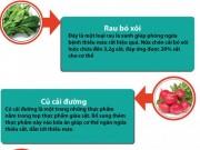 Sức khỏe đời sống - Infographic: Để phòng ngừa thiếu máu, hãy ăn 10 món này