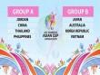 Bốc thăm VCK Asian Cup nữ 2018: Lá thăm quá đen của tuyển nữ Việt Nam