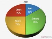 Nokia 6 là smartphone phổ biến nhất trong năm 2017