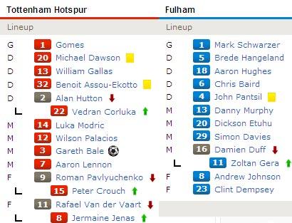 Video Tottenham - Fulham: Giấc mơ có thật - 2