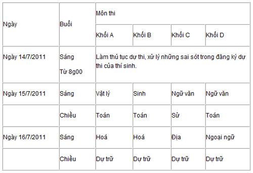 Công bố chi tiết lịch thi các khối, môn thi ĐH, CĐ 2011 - 3