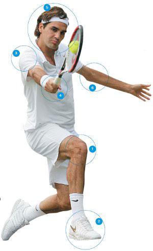 Tennis: Federer & tuyệt kỹ trả giao bóng trái tay - 2