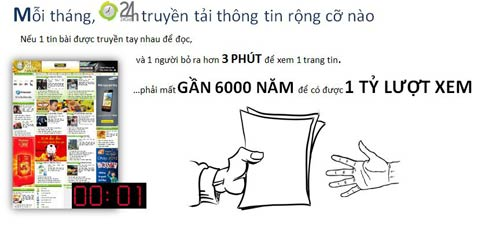 24H.COM.VN - K diu t con s 1 t lt xem tin bi/thng, QC trc tuyn, Cng ngh thng tin, 