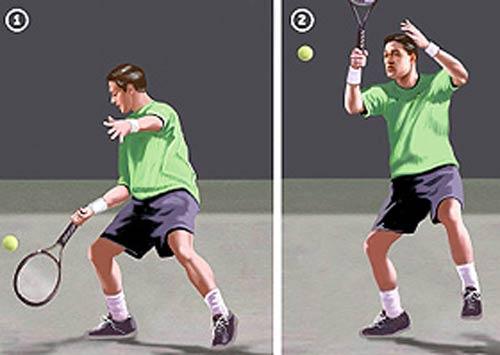 Tennis: Passing shot – Biến ảo phòng ngự & tấn công - 4