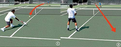Tennis: Passing shot – Biến ảo phòng ngự & tấn công - 2