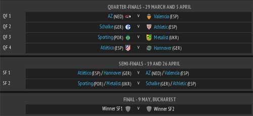 Kết quả bốc thăm cúp C1 và Europa League (Tin vắn bóng đá tối 16/3) - 1