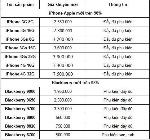 Sky A840, A830, A820 giá siêu rẻ - 13