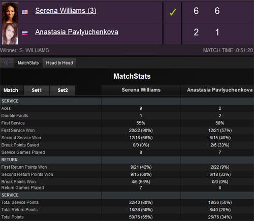 Serena lần đầu đăng quang tại Brisbane - 2