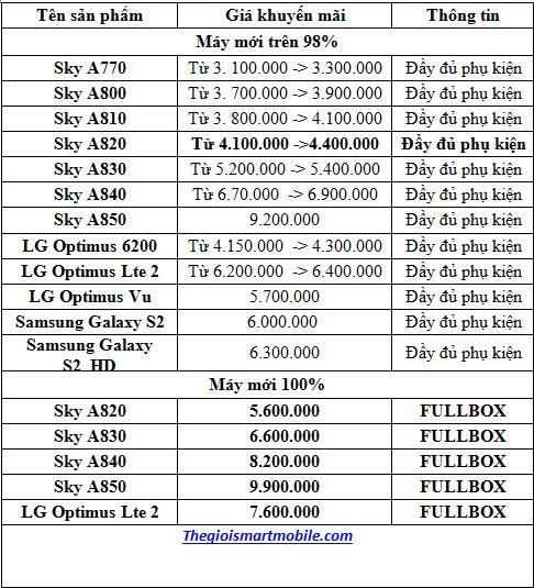 Sky A840, A830, A820 giá siêu rẻ - 2