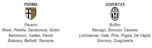 Parma – Juventus: Chinh phục Ennio Tardini - 3