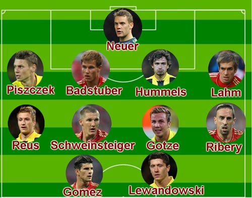 Bundesliga cũng thách đấu Liga - 1