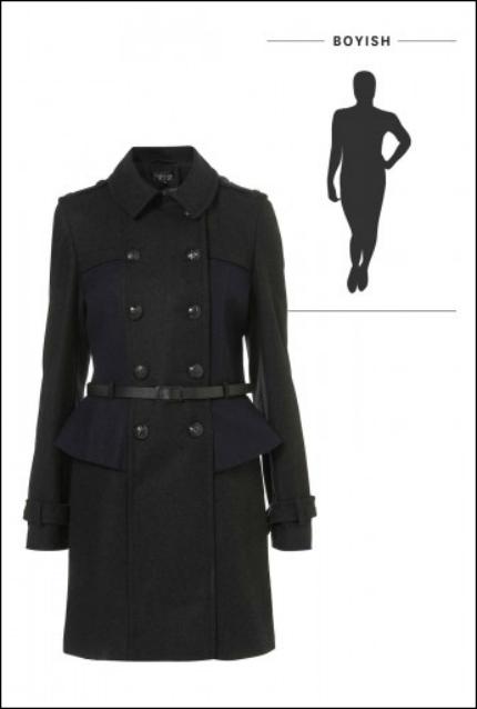 Chọn áo khoác dài cho từng vóc dáng - 9