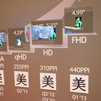 Màn hình 5 inch Full HD của Samsung lại rò rỉ