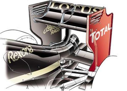 F1 2013: Cái khó của công nghệ DDRS (P2) - 2