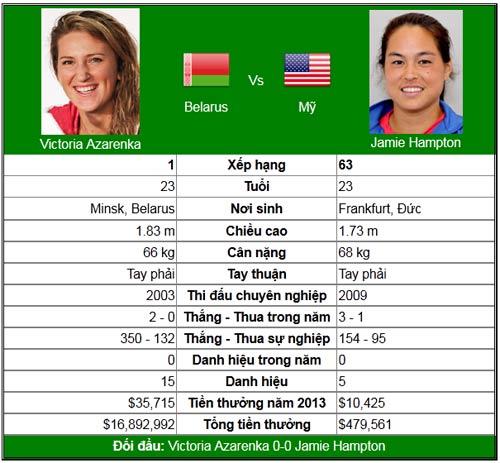 """Federer đụng """"người Úc cuối cùng"""" (Australian Open ngày 6) - 3"""