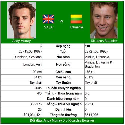 """Federer đụng """"người Úc cuối cùng"""" (Australian Open ngày 6) - 2"""