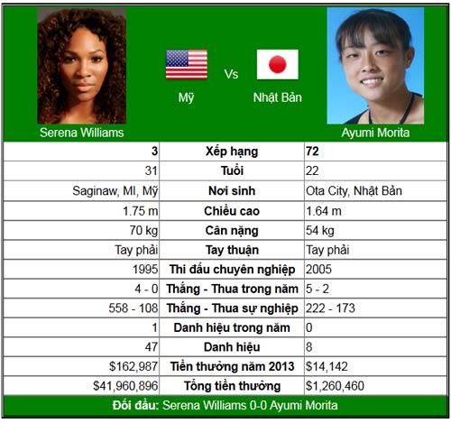 """Federer đụng """"người Úc cuối cùng"""" (Australian Open ngày 6) - 4"""