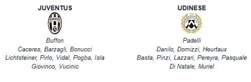 Juventus – Udinese: Không còn đường lùi - 2