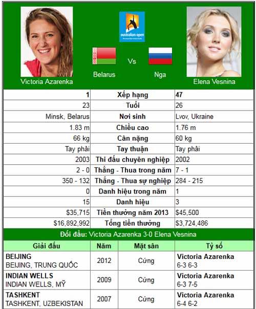 Federer gừng càng già càng cay (Australian Open ngày 8) - 4