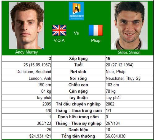 Federer gừng càng già càng cay (Australian Open ngày 8) - 2