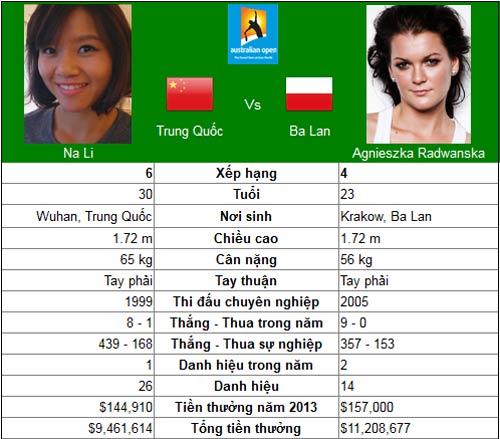 Sức nóng cho Djokovic (Australian Open ngày 9) - 5