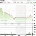 Tin chứng khoán - TTCK 22/1: VN-Index có thể tiếp tục giảm sâu