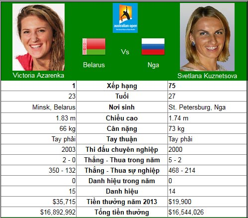 """Serena thử tài """"Serena 2.0"""" (Australian Open ngày 10) - 2"""