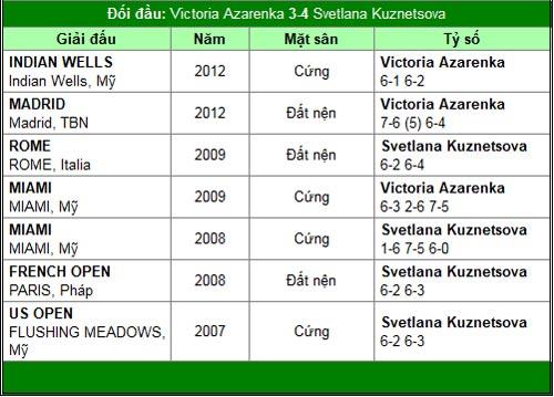"""Serena thử tài """"Serena 2.0"""" (Australian Open ngày 10) - 3"""