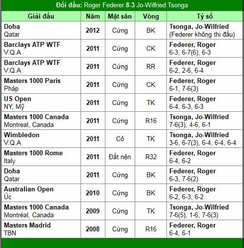 """Serena thử tài """"Serena 2.0"""" (Australian Open ngày 10) - 5"""