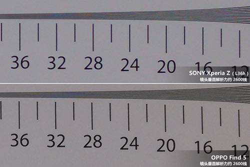 Xperia Z, iPhone 5, OPPO Find 5 ai chụp ảnh tốt hơn? - 3