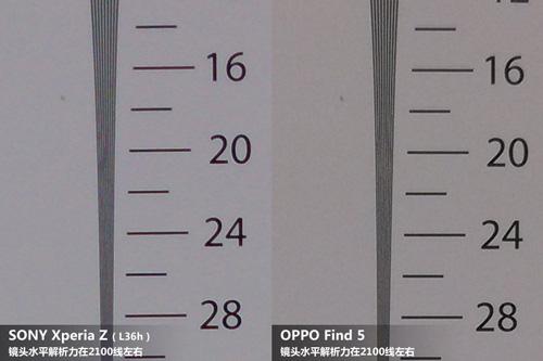 Xperia Z, iPhone 5, OPPO Find 5 ai chụp ảnh tốt hơn? - 4