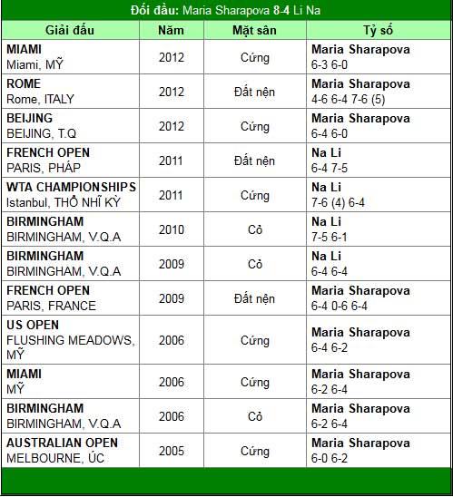 """Theo bước chân """"Serena 2.0"""" (BK đơn nữ Australian Open) - 3"""