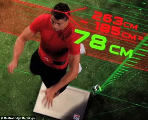 Phân tích khả năng bật cao của Ronaldo - 3