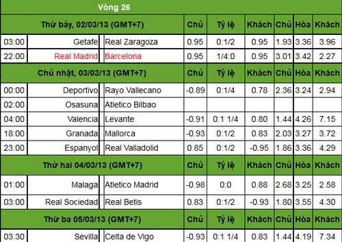La Liga trước V26: Kinh điển ở Bernabeu - 3