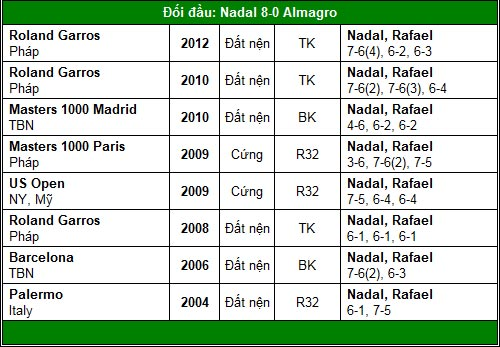 Nadal & phép thử sức chịu đựng (BK Acapulco) - 2
