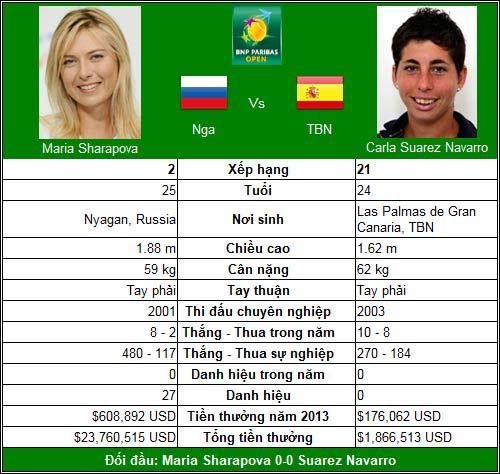 Djokovic trên con đường 2011 (V2 Indian Wells) - 4