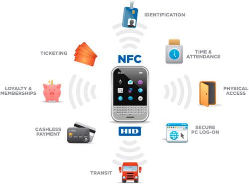 """Những tiện ích """"tuyệt vời"""" từ công nghệ NFC - 1"""
