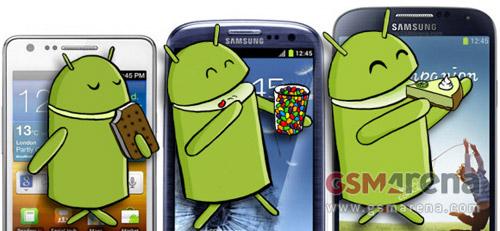 Danh sách dòng Samsung Galaxy nâng lên Android 5.0 và 4.2.2 - 1