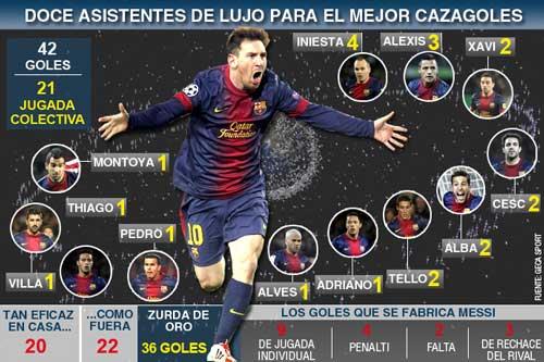 Messi: Mang Nou Camp về Argentina - 1