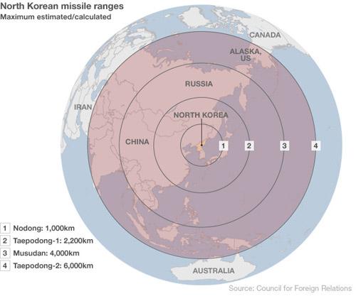 Vì sao Triều Tiên đòi đánh Mỹ? - 2