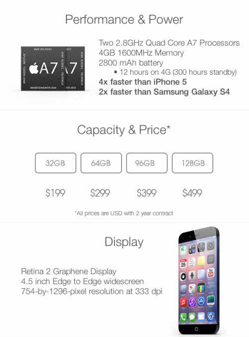 Lộ cấu hình iPhone 6 phiên bản đẹp như mơ - 12