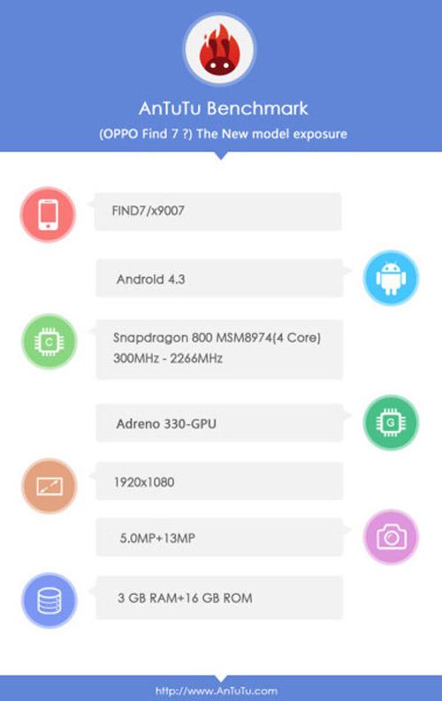 Find 7 có 2 phiên bản màn hình 1080p và QHD - 1