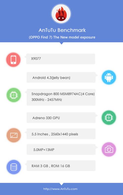 Find 7 có 2 phiên bản màn hình 1080p và QHD - 2