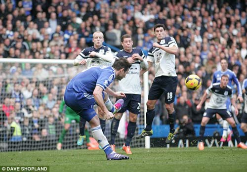 Chelsea: Đáng sợ kiểu Mourinho - 1