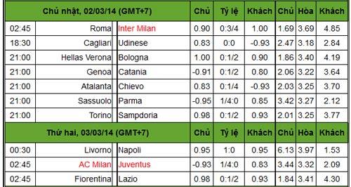 Serie A trước V26: Khó cho thành Milano - 2